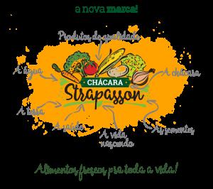 Nova marca Chácara Strapasson